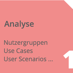 Softwareentwicklung Analyse
